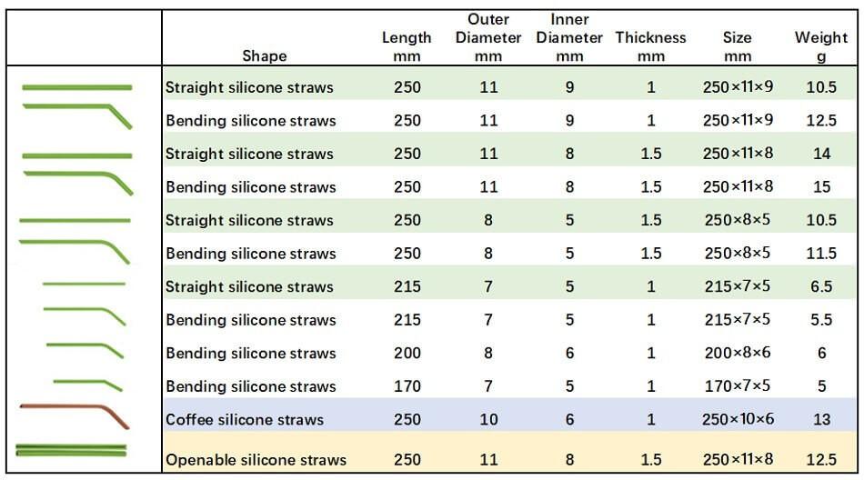 silicone straws sizes